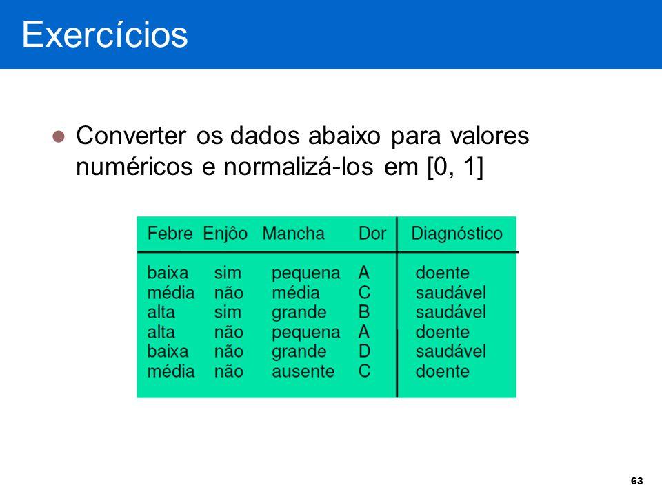 Exercícios Converter os dados abaixo para valores numéricos e normalizá-los em [0, 1]